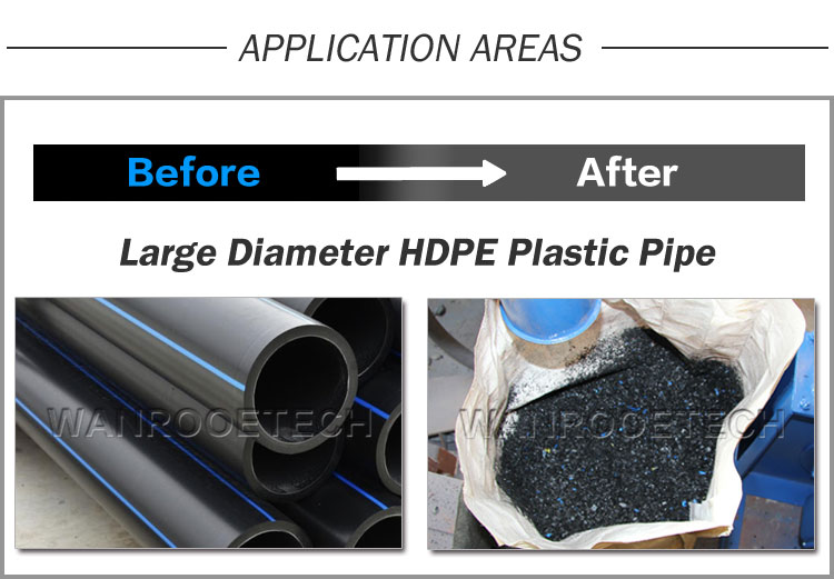 HDPE Crusher, HDPE Grinder, Plastic Pipe Crusher, Plastic Pipe Grinder, Plastic Tube Grinder