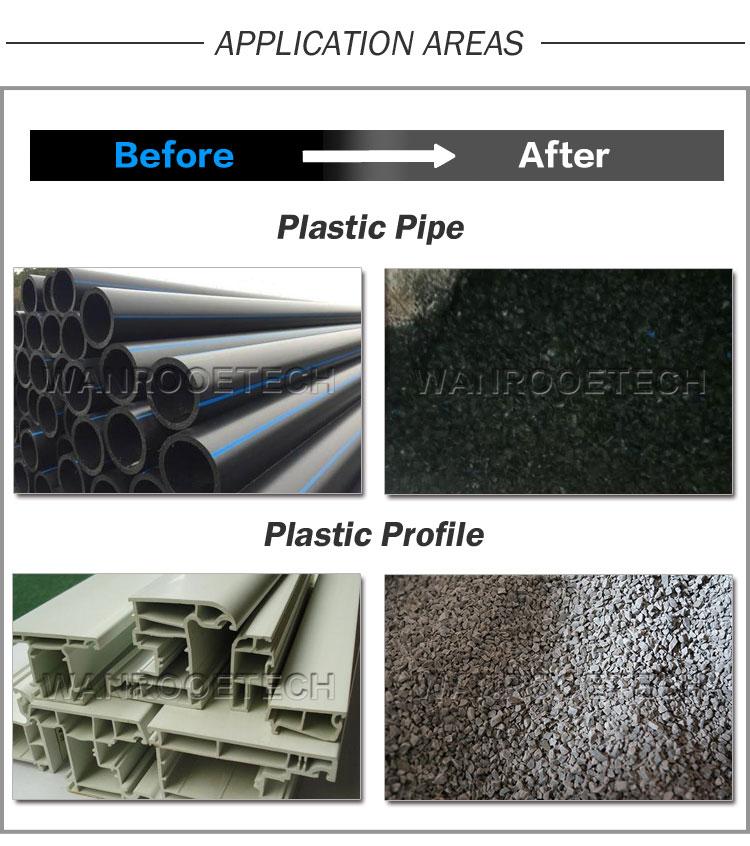 PVC Pipe Crusher, Plastic Pipe Crusher, PVC Crusher For Sale, PVC Pipe Crushing Machine, Plastic Pipe Crushing Machine